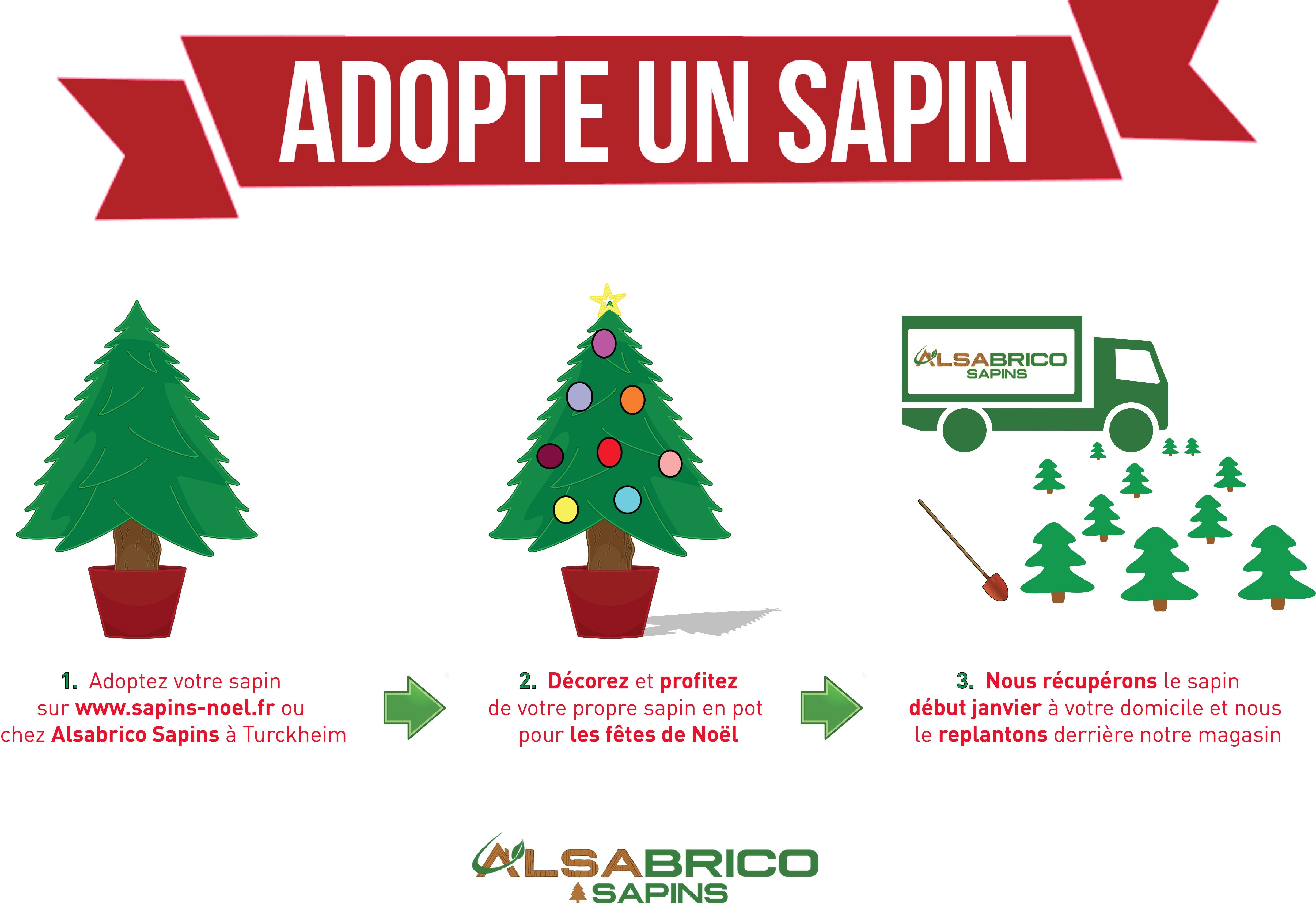 """Panneau explicatif """"Adopte un sapin"""" - Alsabrico Sapins"""